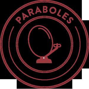 Categorie Parabole